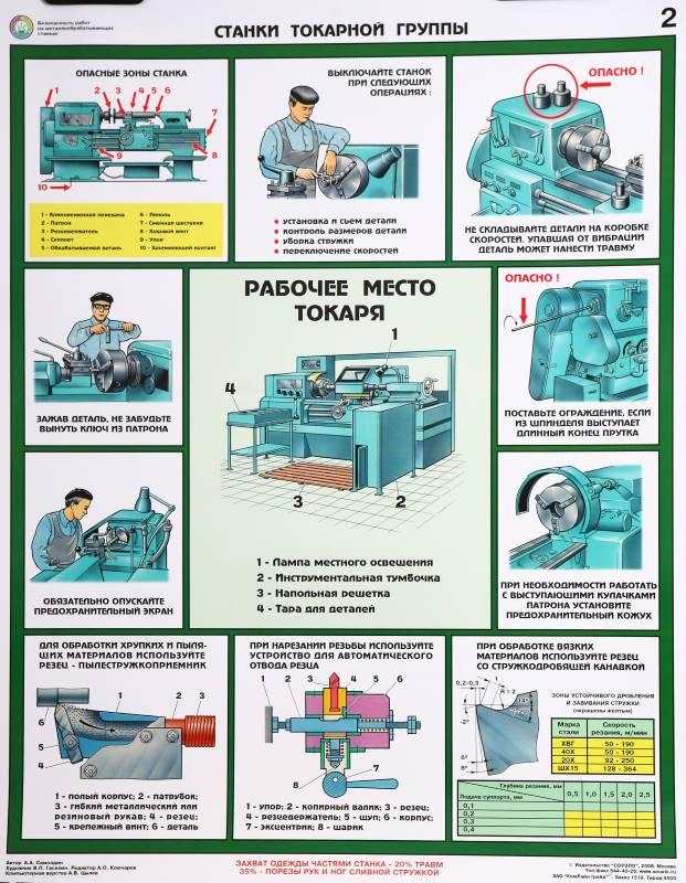 Техника безопасности при работе с транспортером натяжная секция на конвейере